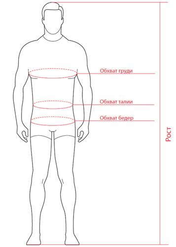 Таблицы определения размеров